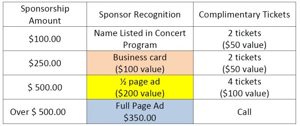 Sponsorship_Table